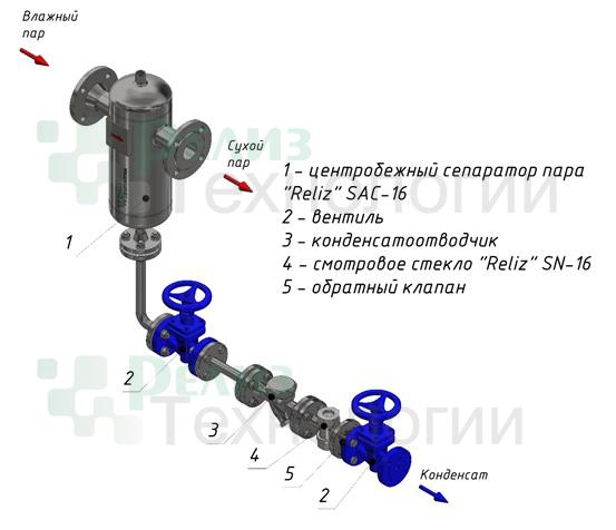 Схема установки сепаратора пара