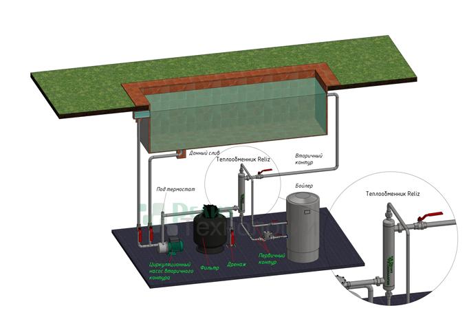 Схема-установки-теплообменника